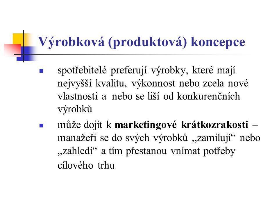 Výrobková (produktová) koncepce