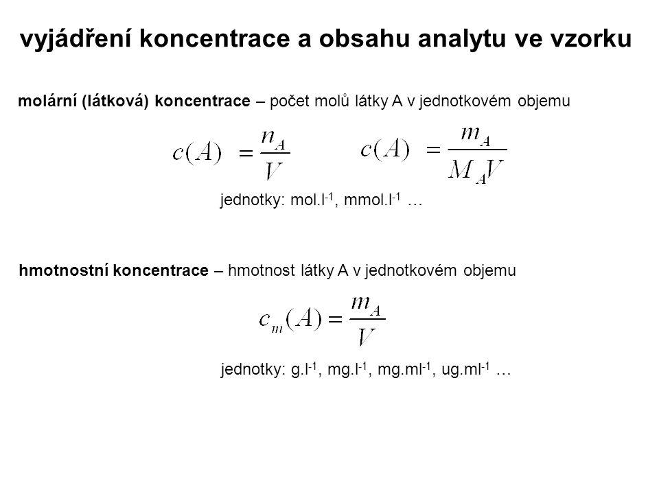 vyjádření koncentrace a obsahu analytu ve vzorku