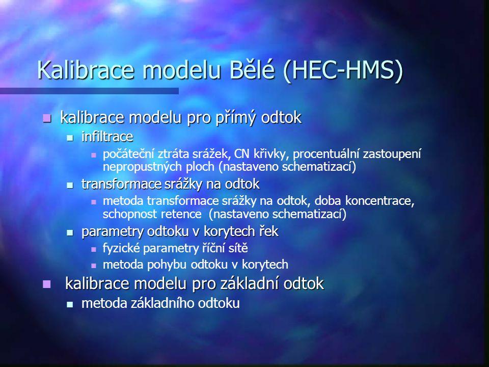 Kalibrace modelu Bělé (HEC-HMS)