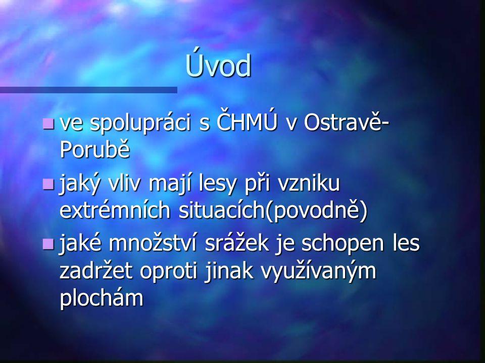 Úvod ve spolupráci s ČHMÚ v Ostravě-Porubě