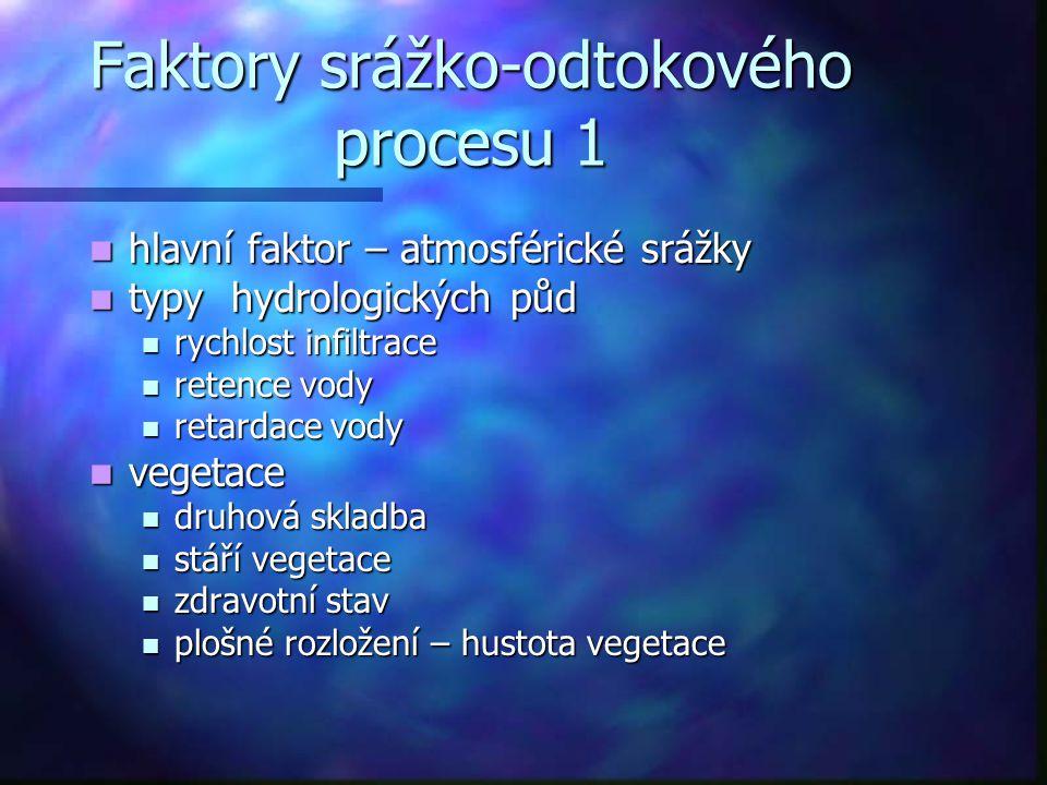 Faktory srážko-odtokového procesu 1