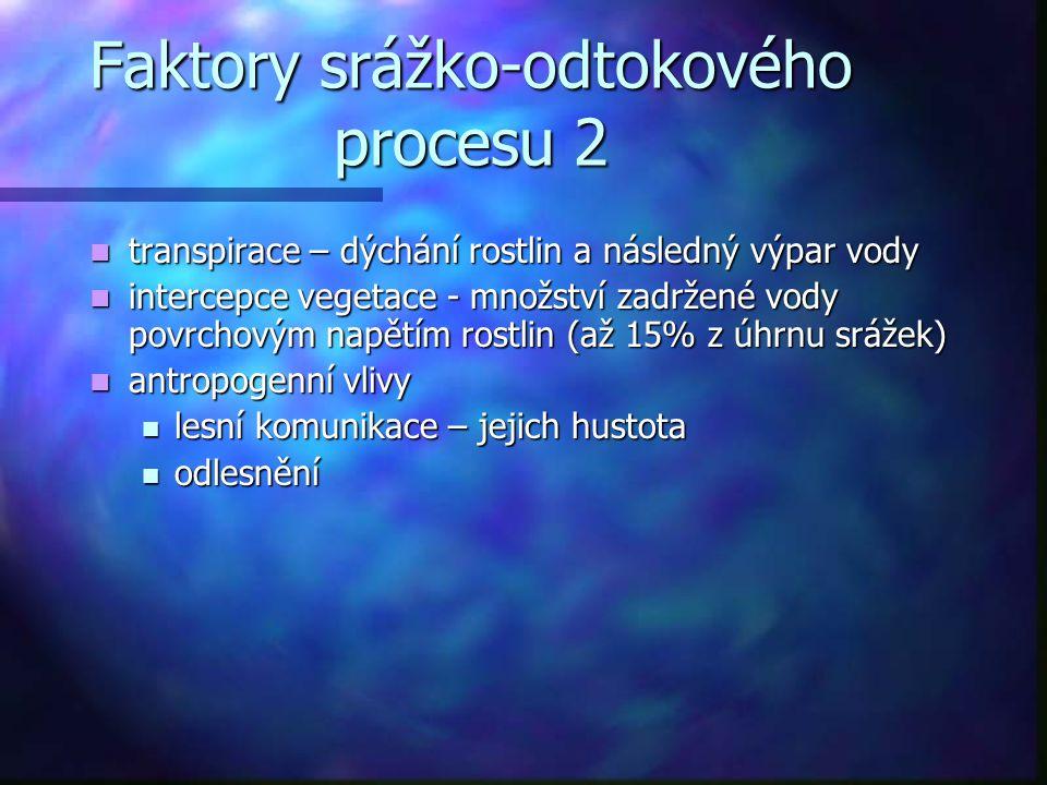 Faktory srážko-odtokového procesu 2