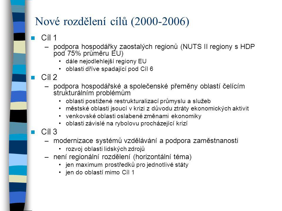 Nové rozdělení cílů (2000-2006)