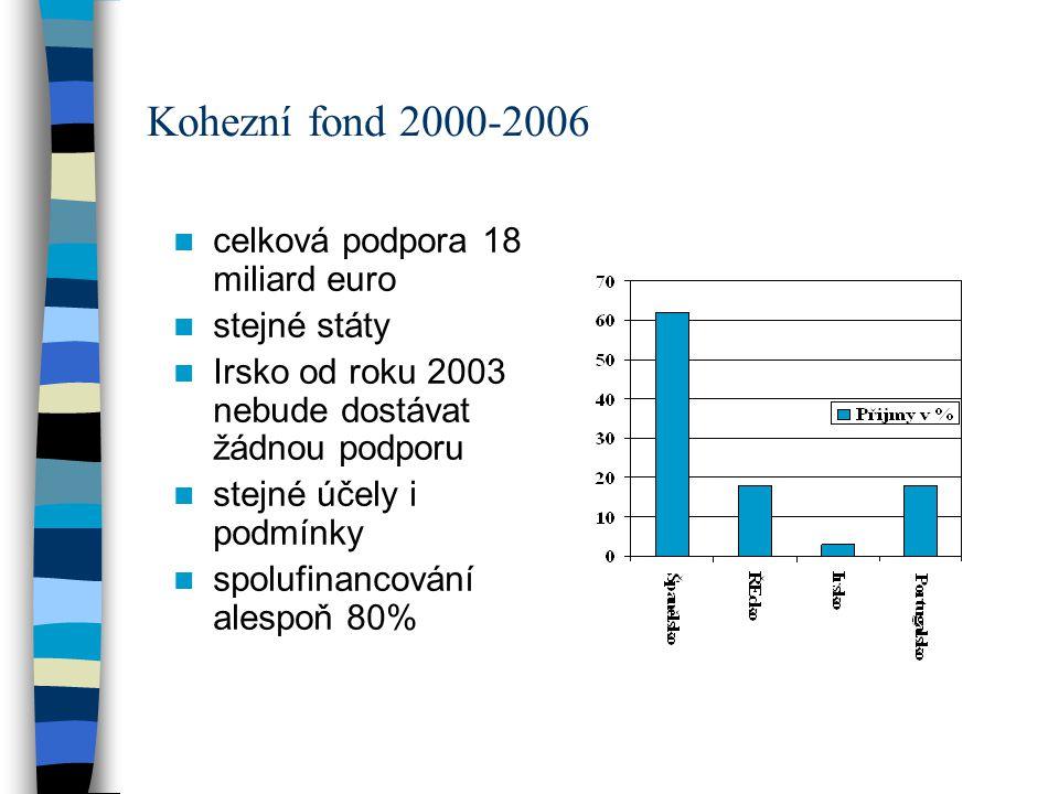 Kohezní fond 2000-2006 celková podpora 18 miliard euro stejné státy