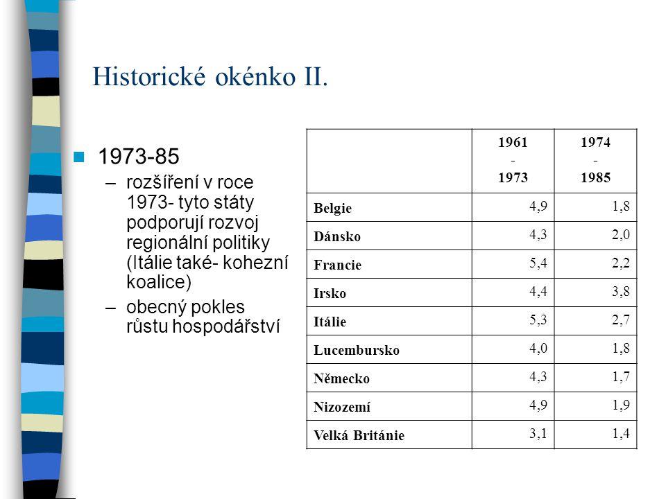 Historické okénko II. 1973-85. rozšíření v roce 1973- tyto státy podporují rozvoj regionální politiky (Itálie také- kohezní koalice)