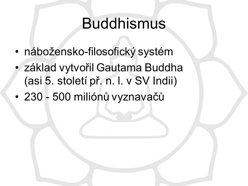 Buddhismus nábožensko-filosofický systém
