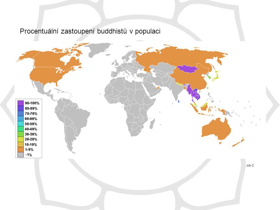 Procentuální zastoupení buddhistů v populaci