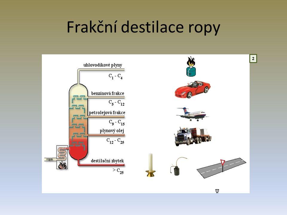 Frakční destilace ropy