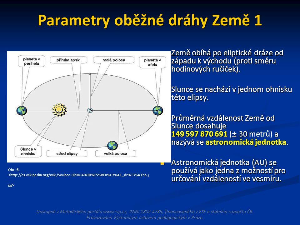 Parametry oběžné dráhy Země 1