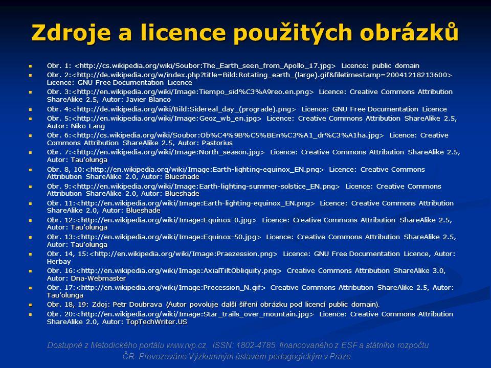 Zdroje a licence použitých obrázků