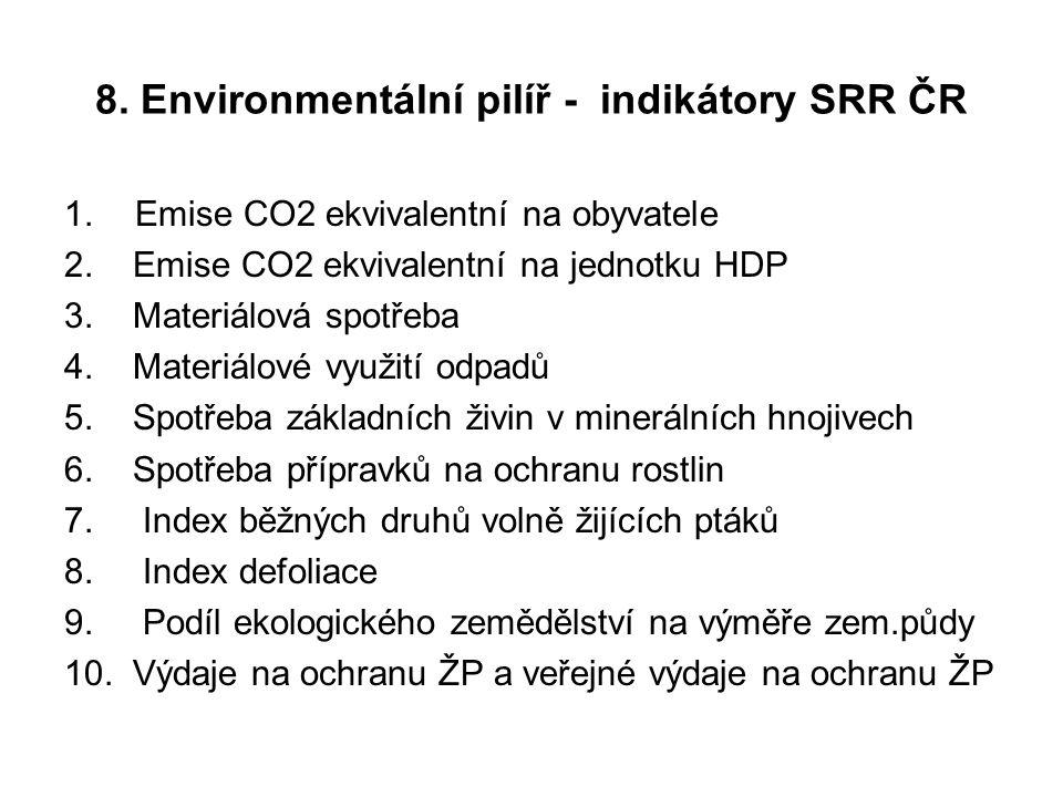 8. Environmentální pilíř - indikátory SRR ČR