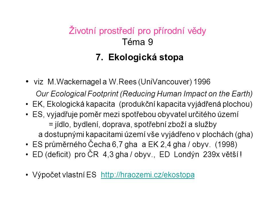 Životní prostředí pro přírodní vědy Téma 9