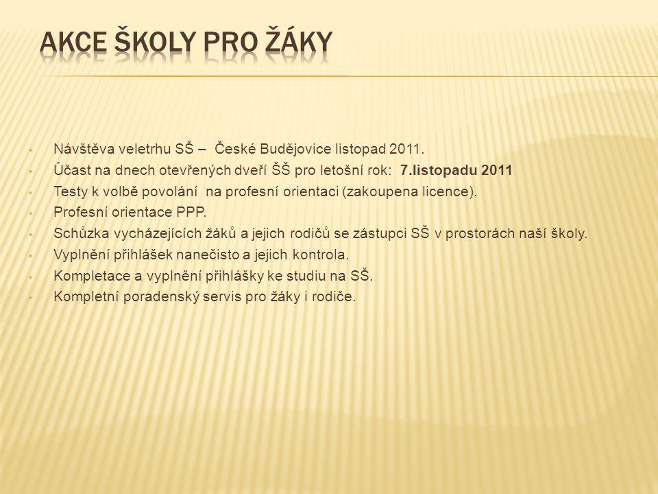 Akce školy pro žáky Návštěva veletrhu SŠ – České Budějovice listopad 2011. Účast na dnech otevřených dveří ŠŠ pro letošní rok: 7.listopadu 2011.