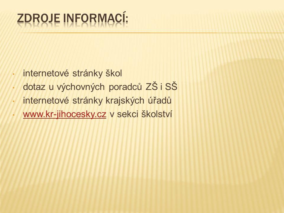 Zdroje informací: internetové stránky škol