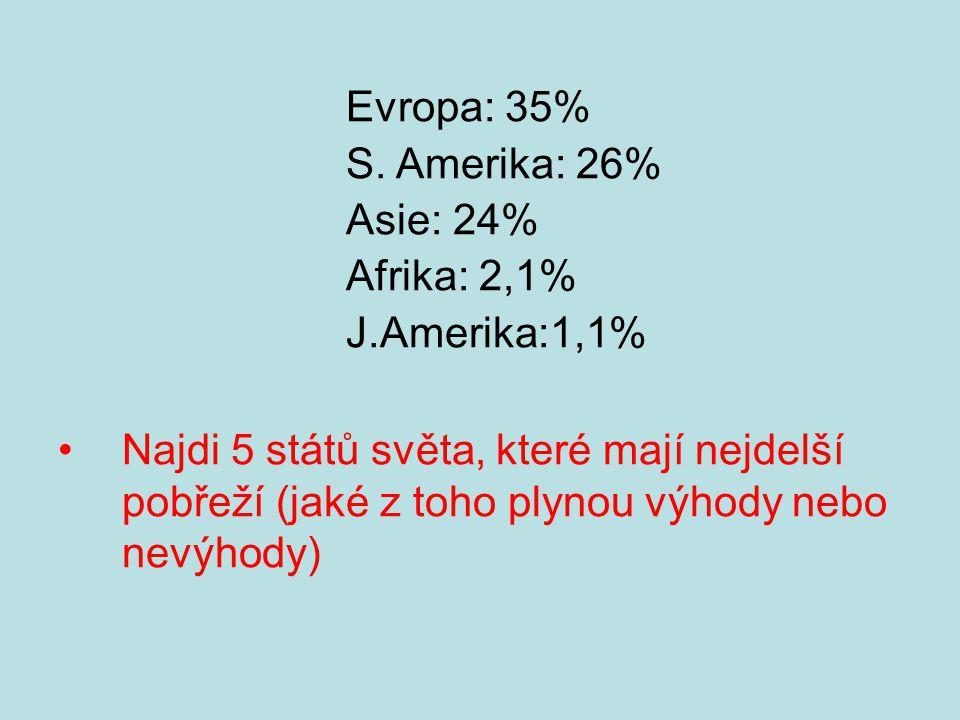 Evropa: 35% S. Amerika: 26% Asie: 24% Afrika: 2,1% J.Amerika:1,1%