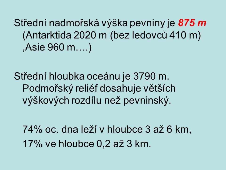 Střední nadmořská výška pevniny je 875 m (Antarktida 2020 m (bez ledovců 410 m) ,Asie 960 m….)