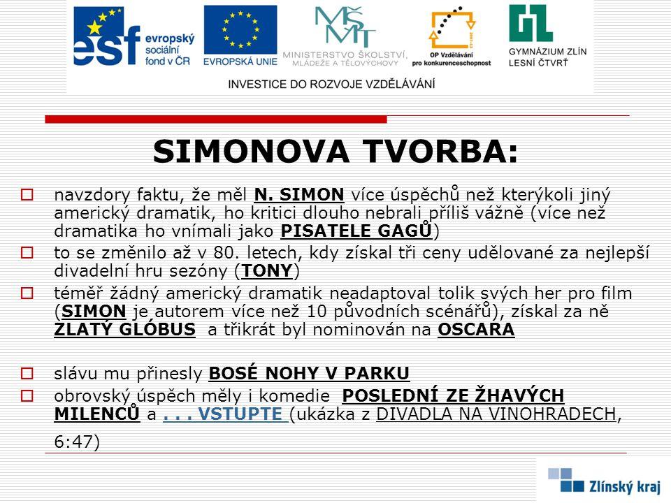 SIMONOVA TVORBA:
