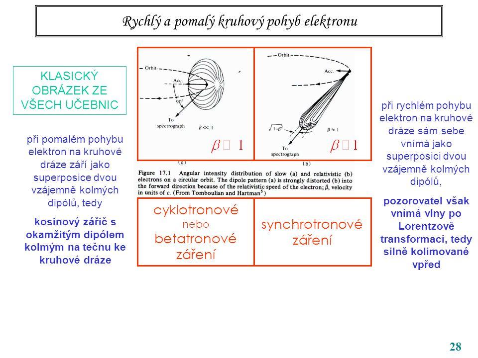 Rychlý a pomalý kruhový pohyb elektronu