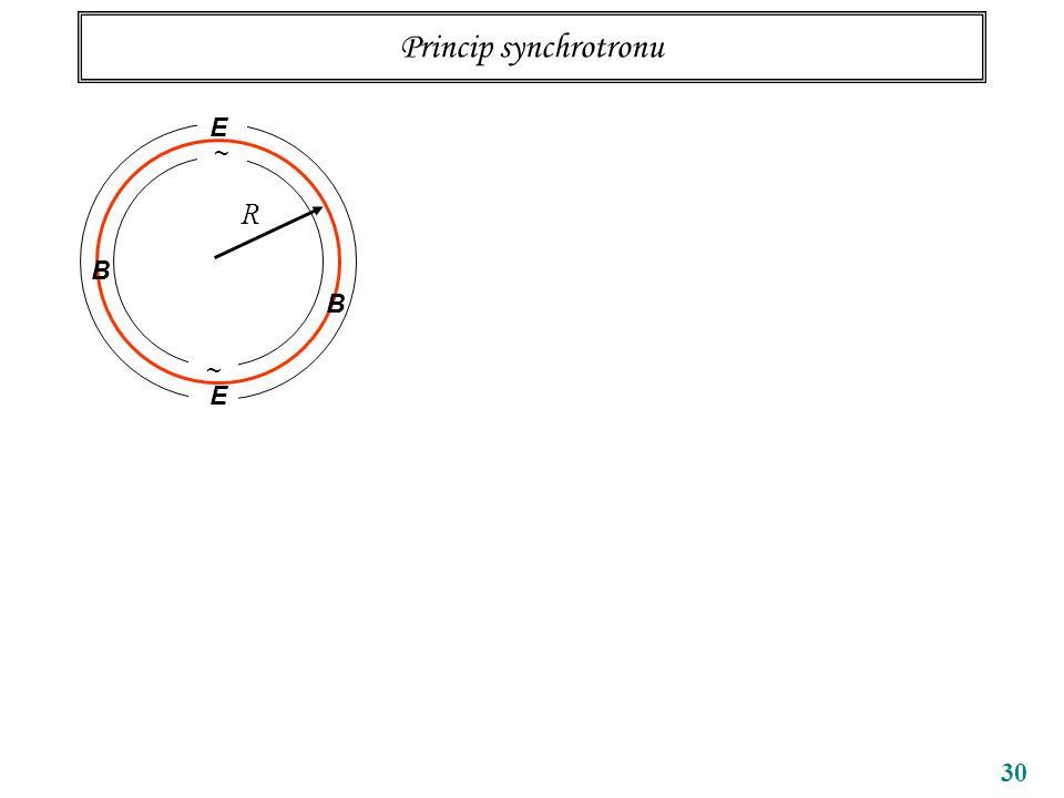 Princip synchrotronu E ~ R B B ~ E