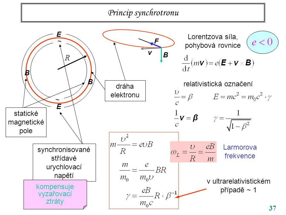 Princip synchrotronu R E Lorentzova síla, pohybová rovnice ~ F v B B B