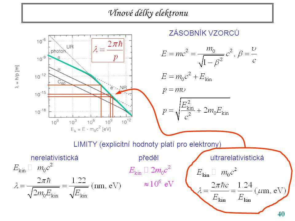 Vlnové délky elektronu