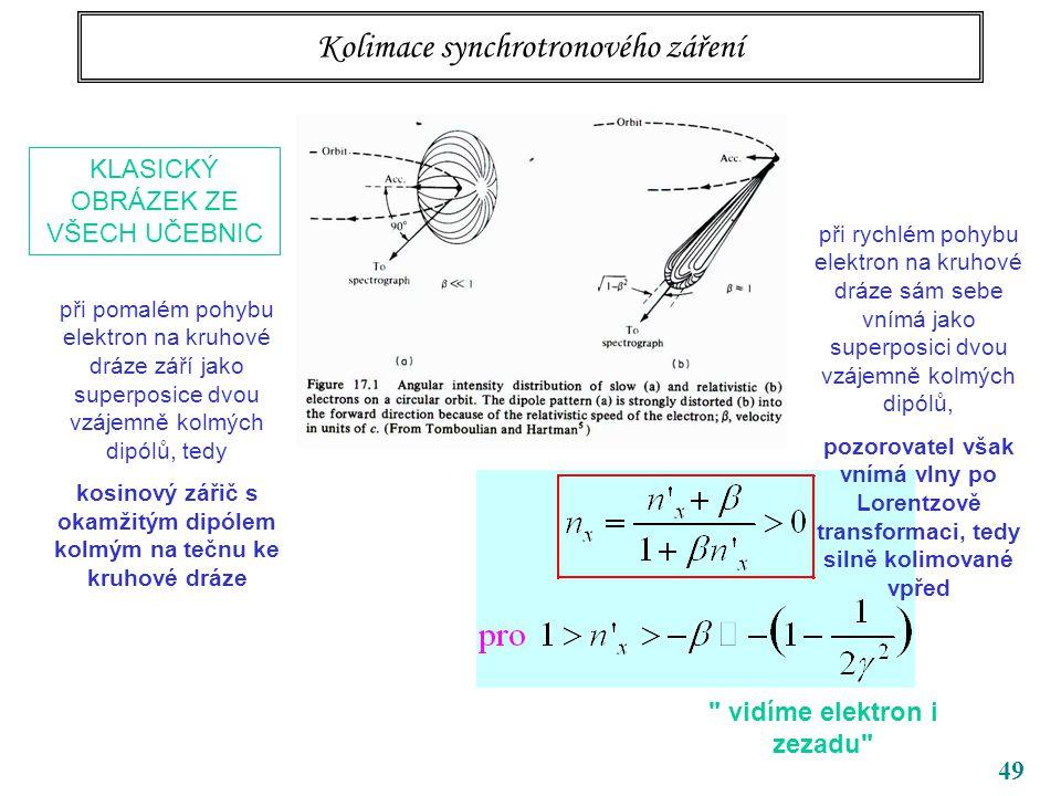 Kolimace synchrotronového záření