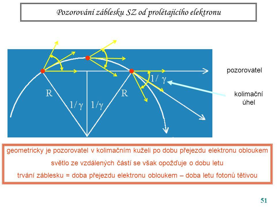 Pozorování záblesku SZ od prolétajícího elektronu