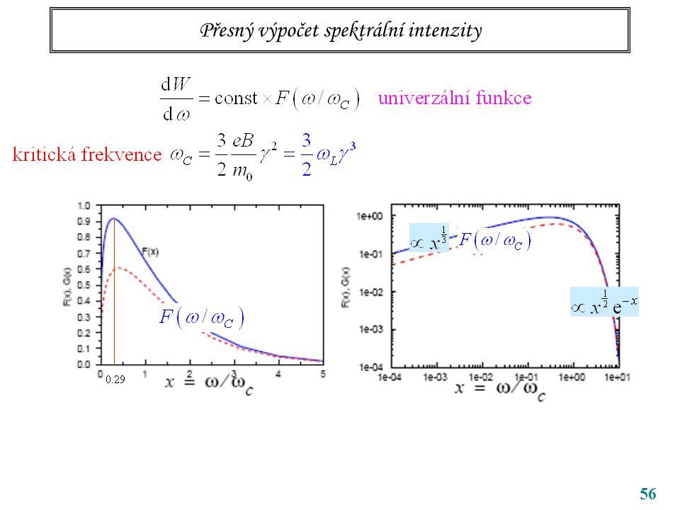 Přesný výpočet spektrální intenzity
