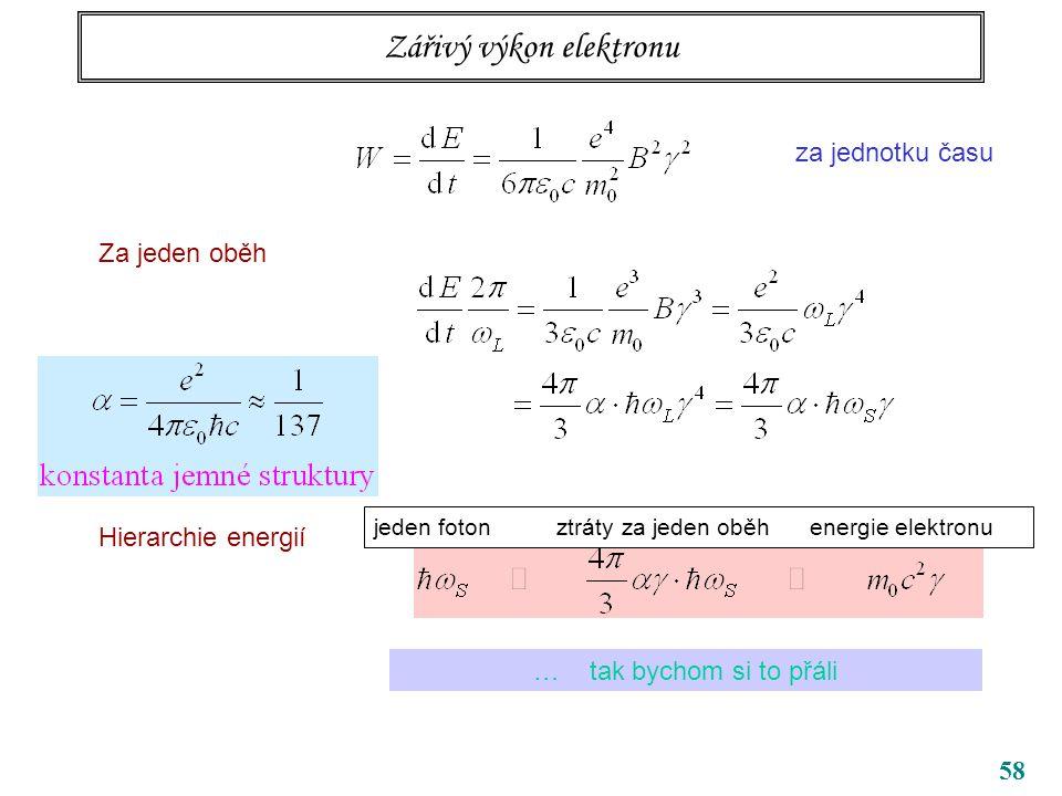 Zářivý výkon elektronu