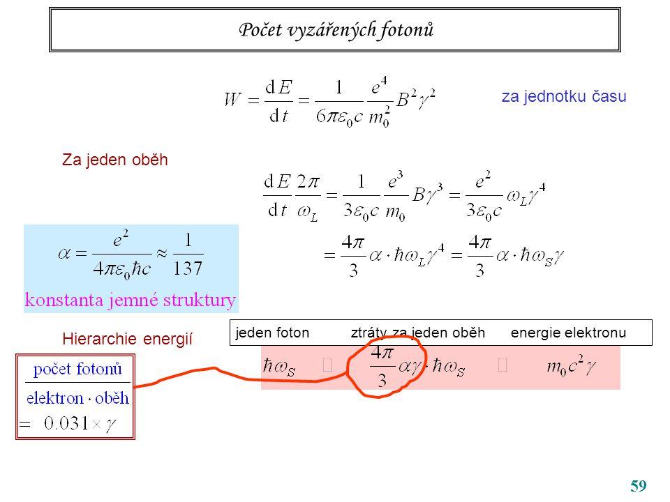 Počet vyzářených fotonů