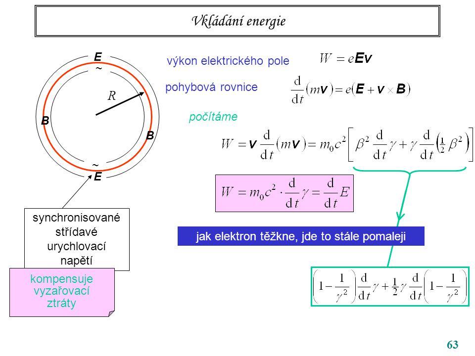 Vkládání energie R E výkon elektrického pole ~ pohybová rovnice