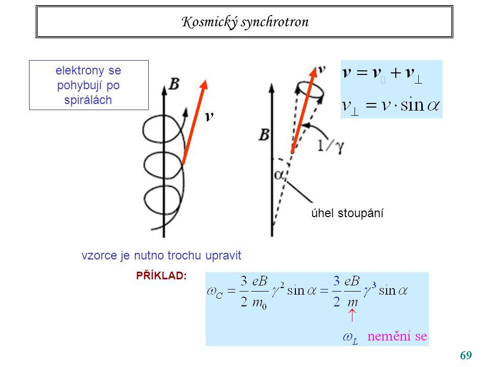 Kosmický synchrotron elektrony se pohybují po spirálách úhel stoupání