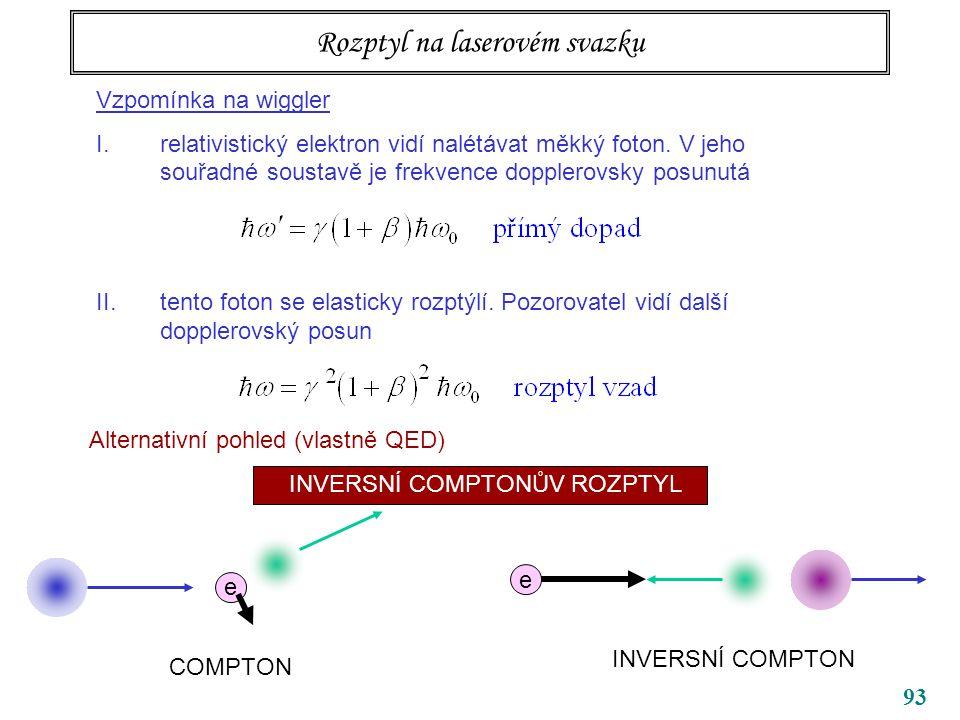 Rozptyl na laserovém svazku