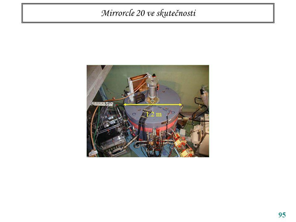 Mirrorcle 20 ve skutečnosti