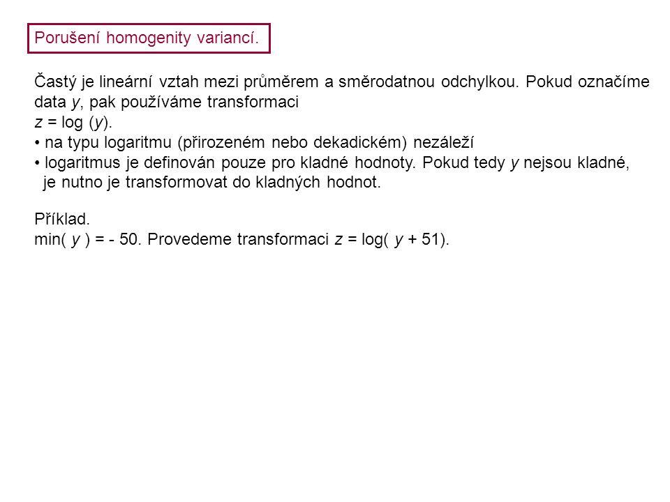 Porušení homogenity variancí.