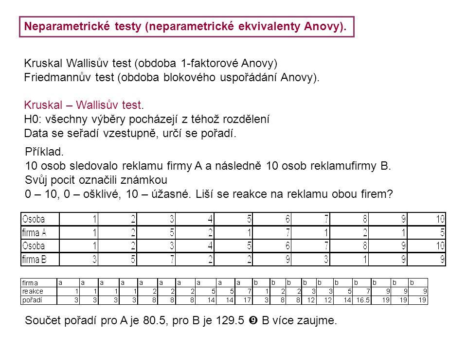 Neparametrické testy (neparametrické ekvivalenty Anovy).