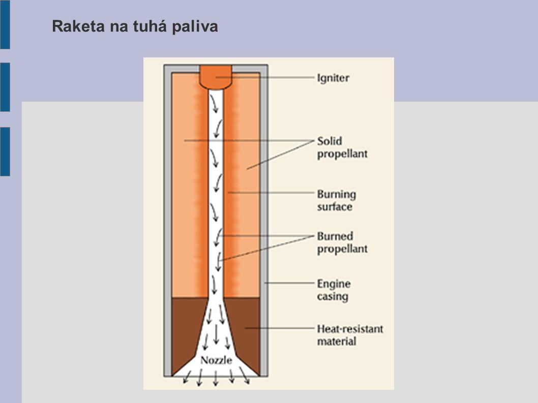 Raketa na tuhá paliva