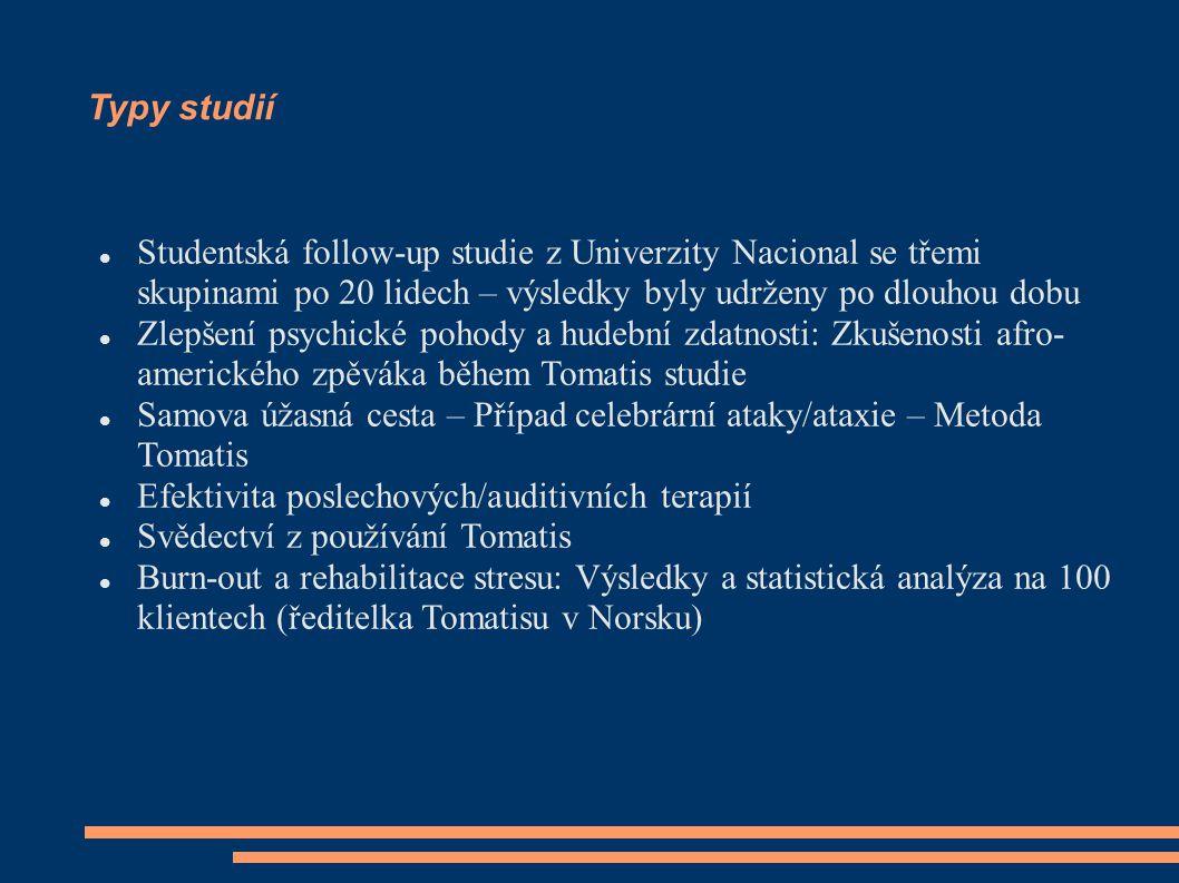 Typy studií Studentská follow-up studie z Univerzity Nacional se třemi skupinami po 20 lidech – výsledky byly udrženy po dlouhou dobu.