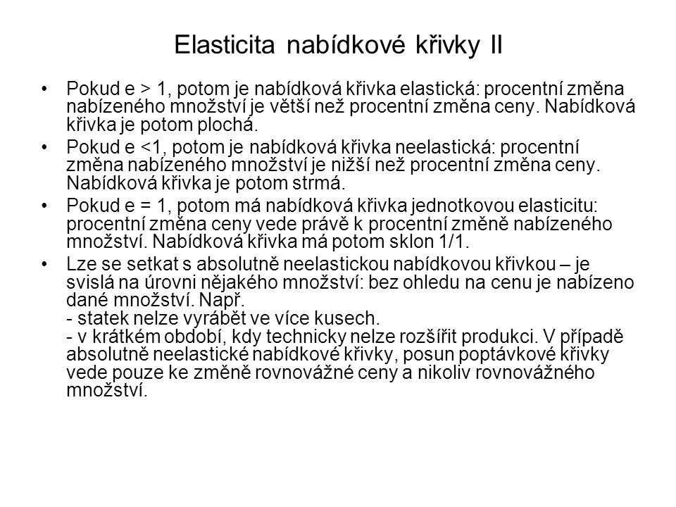 Elasticita nabídkové křivky II