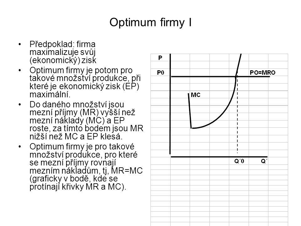 Optimum firmy I Předpoklad: firma maximalizuje svůj (ekonomický) zisk