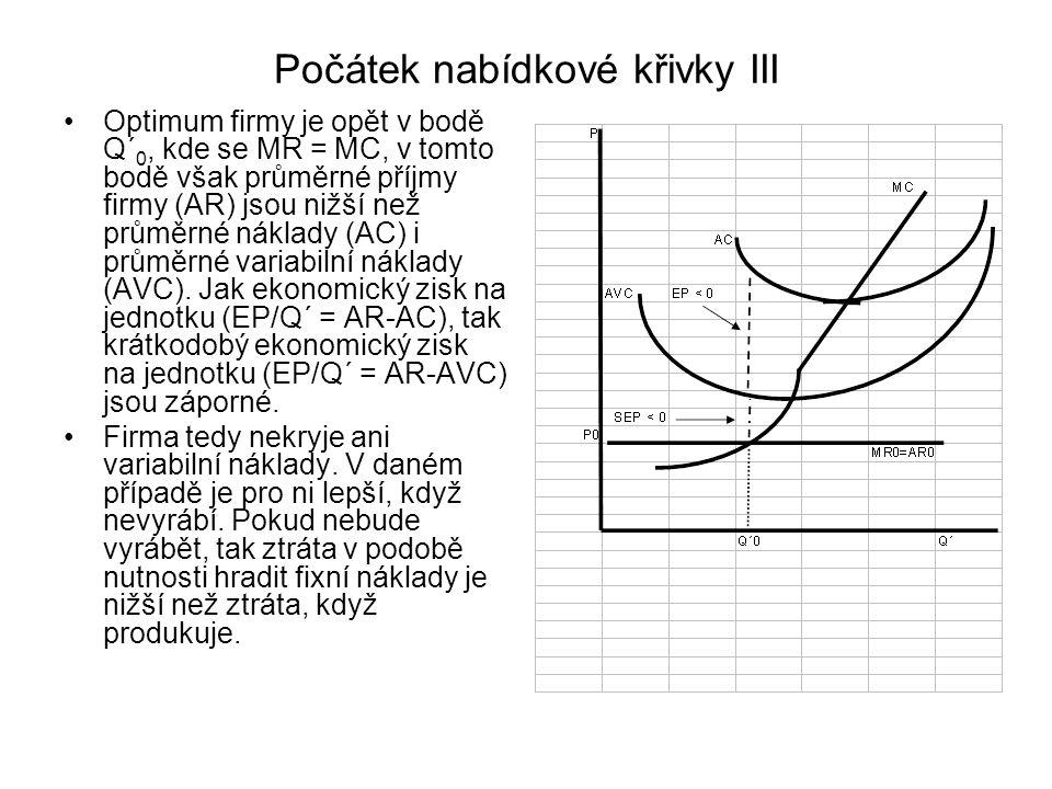 Počátek nabídkové křivky III