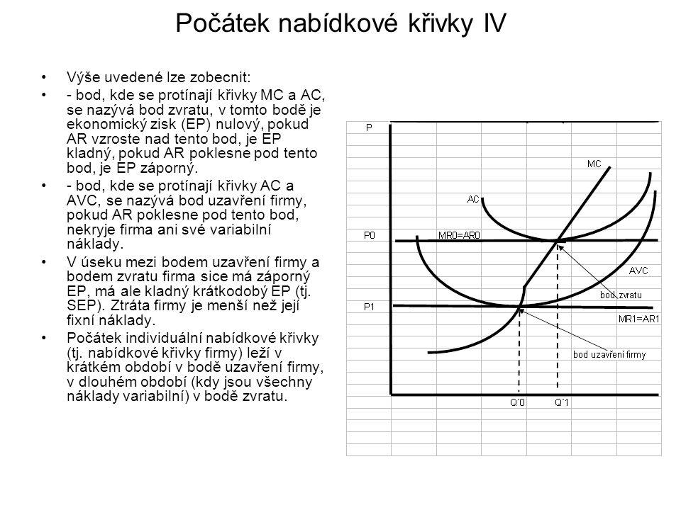 Počátek nabídkové křivky IV