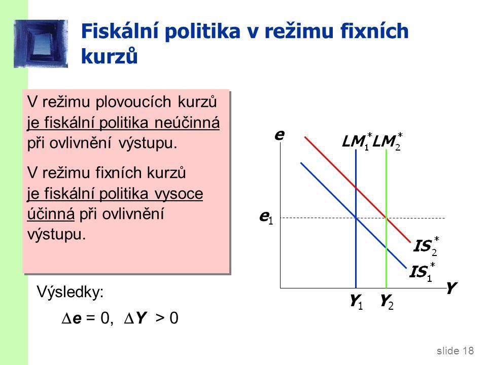 Monetární politika v režimu fixních kurzů