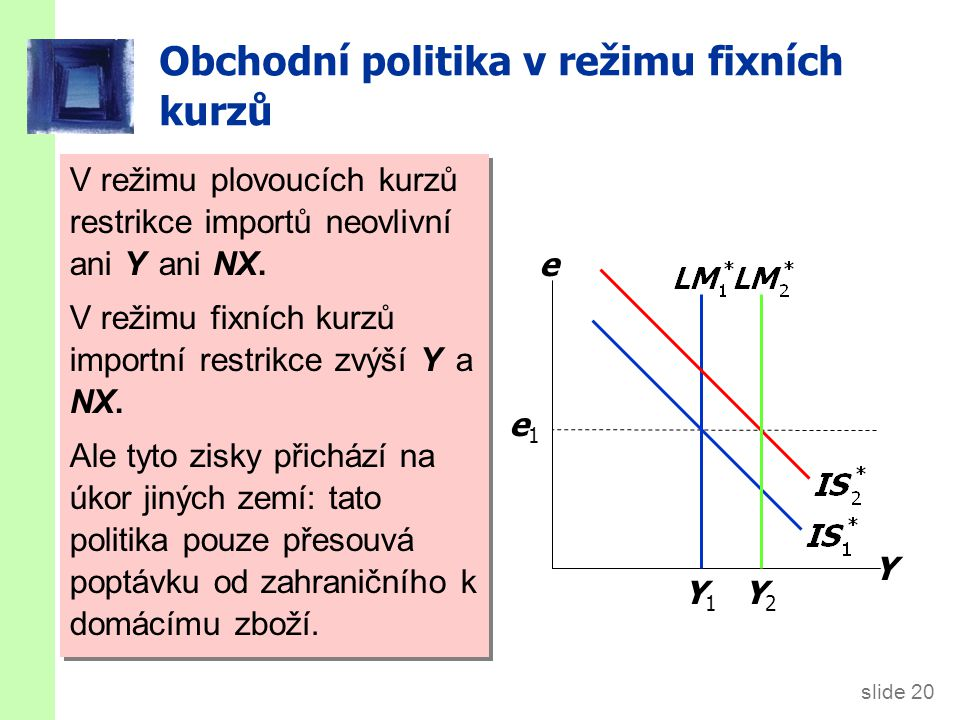 Shrnutí důsledků politik v Mundell-Flemingově modelu