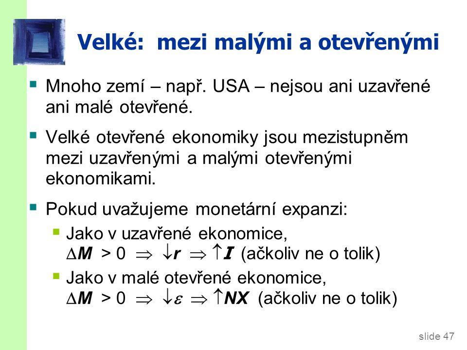 Shrnutí IS-LM model pro malou otevřenou ekonomiku.