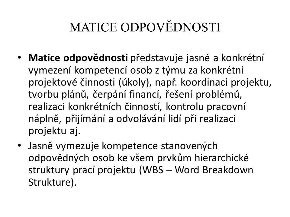 MATICE ODPOVĚDNOSTI