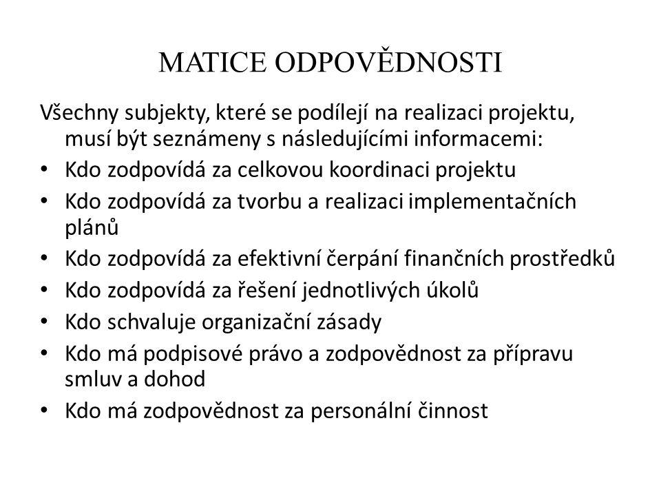 MATICE ODPOVĚDNOSTI Všechny subjekty, které se podílejí na realizaci projektu, musí být seznámeny s následujícími informacemi: