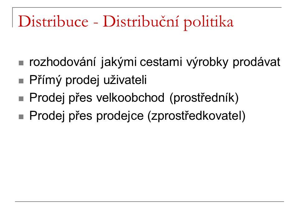 Distribuce - Distribuční politika