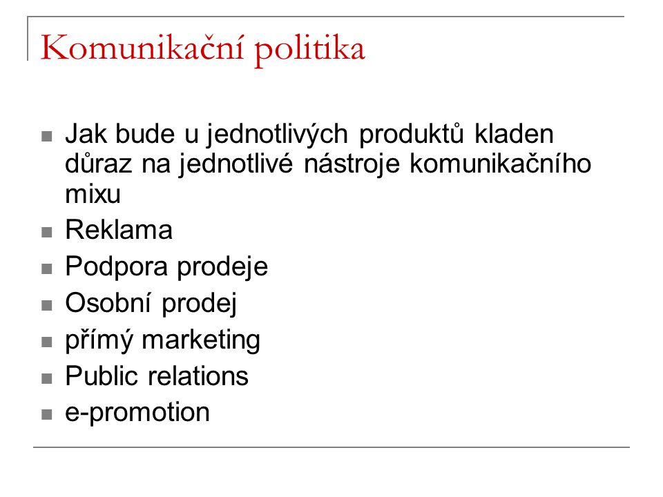 Komunikační politika Jak bude u jednotlivých produktů kladen důraz na jednotlivé nástroje komunikačního mixu.