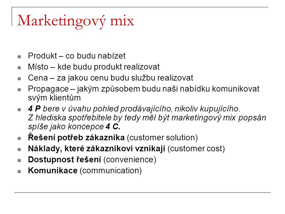 Marketingový mix Produkt – co budu nabízet